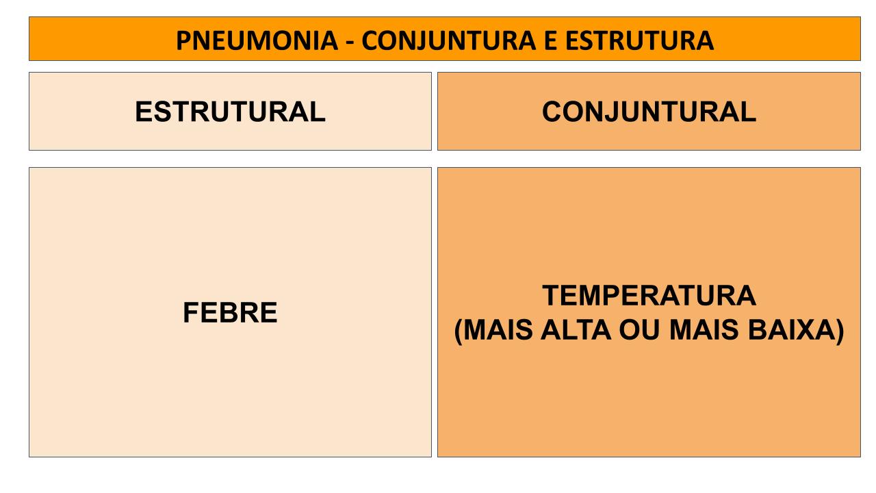 Personal Mapa Mental do Nepô.pptx - 2021-07-21T051150.123