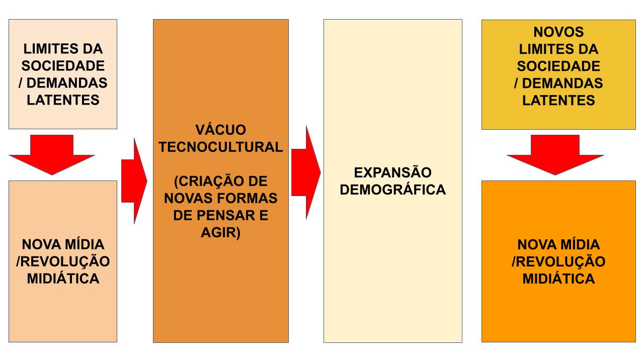 Personal Mapa Mental do Nepô.pptx - 2021-07-21T053808.885