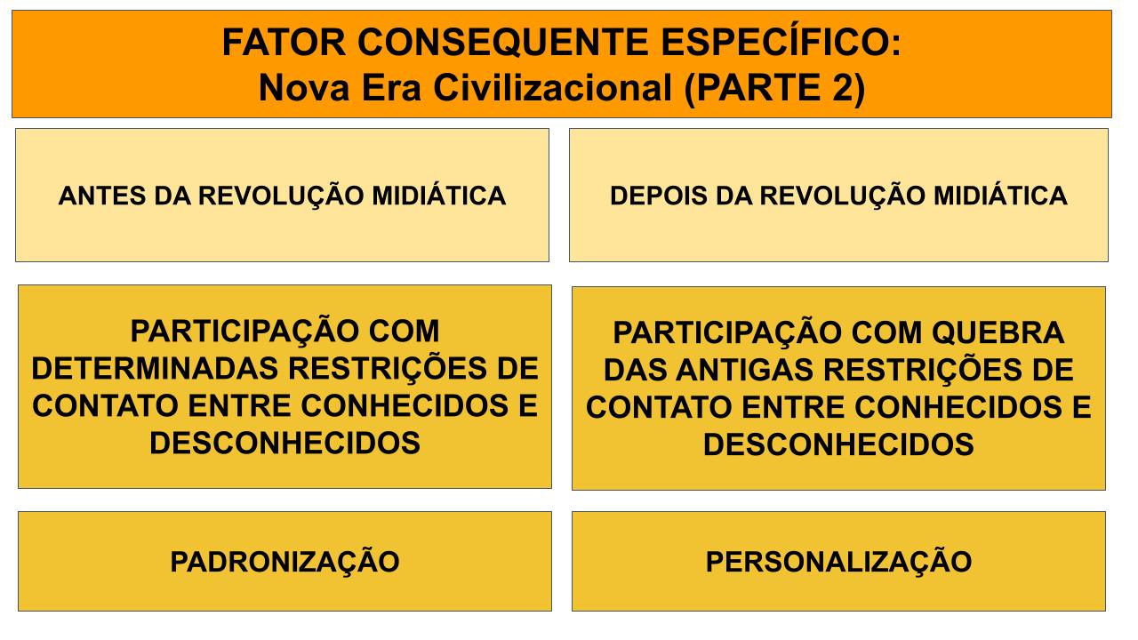 Personal Mapa Mental do Nepô.pptx (33)