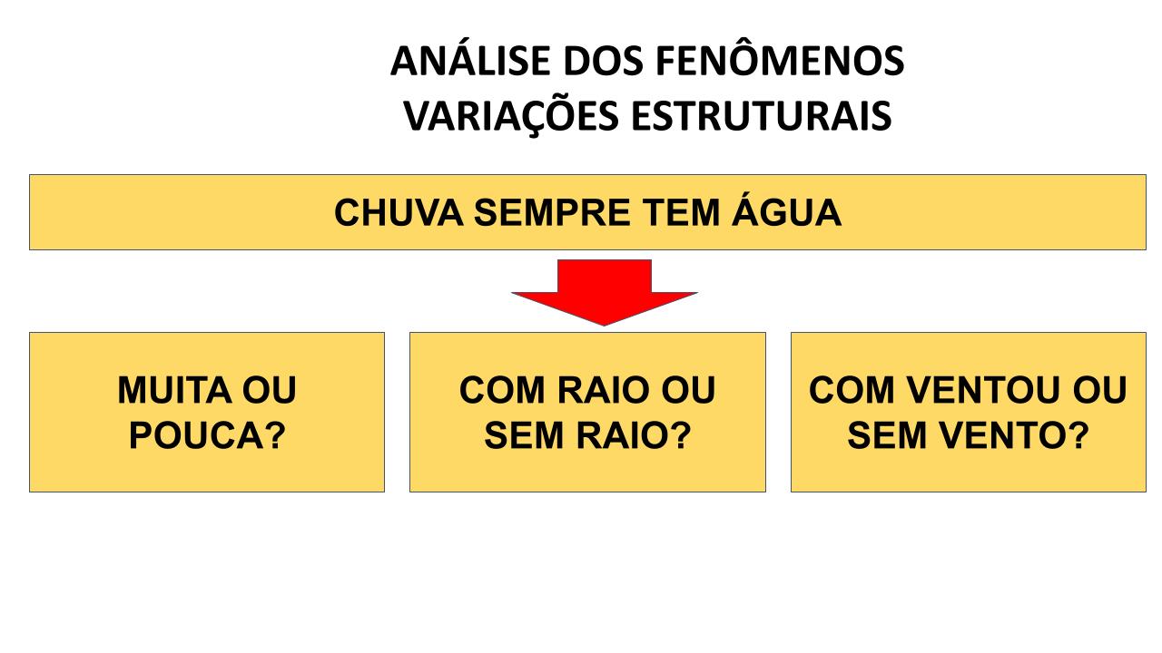 Personal Mapa Mental do Nepô.pptx (52)