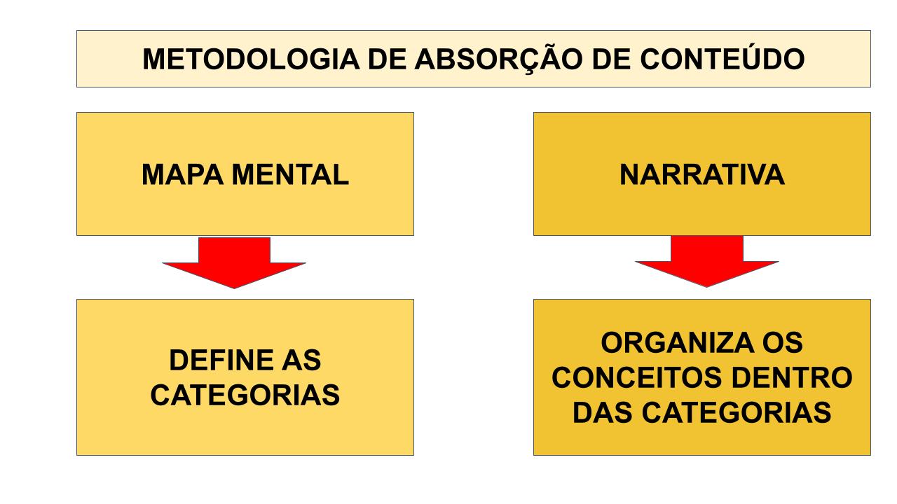 Personal Mapa Mental do Nepô.pptx (64)