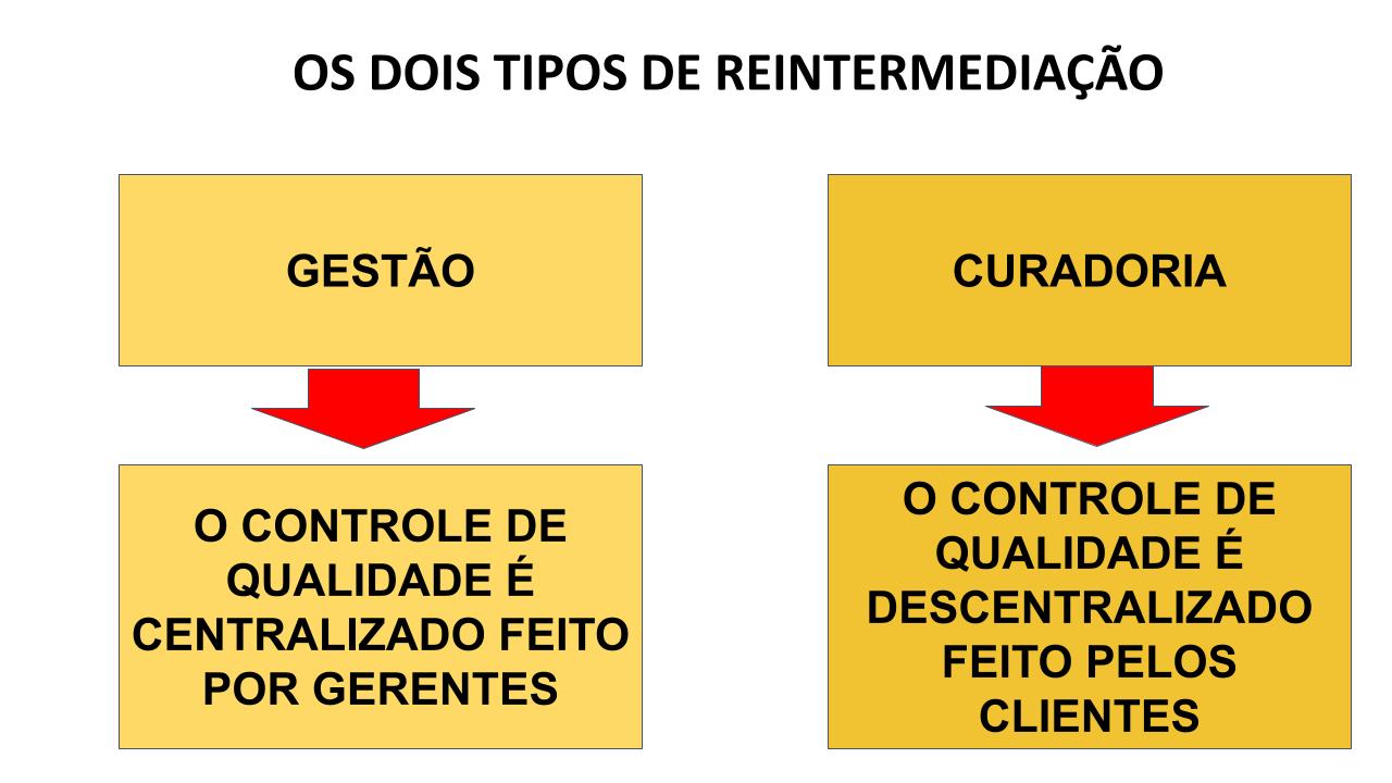 Personal Mapa Mental do Nepô.pptx (72)
