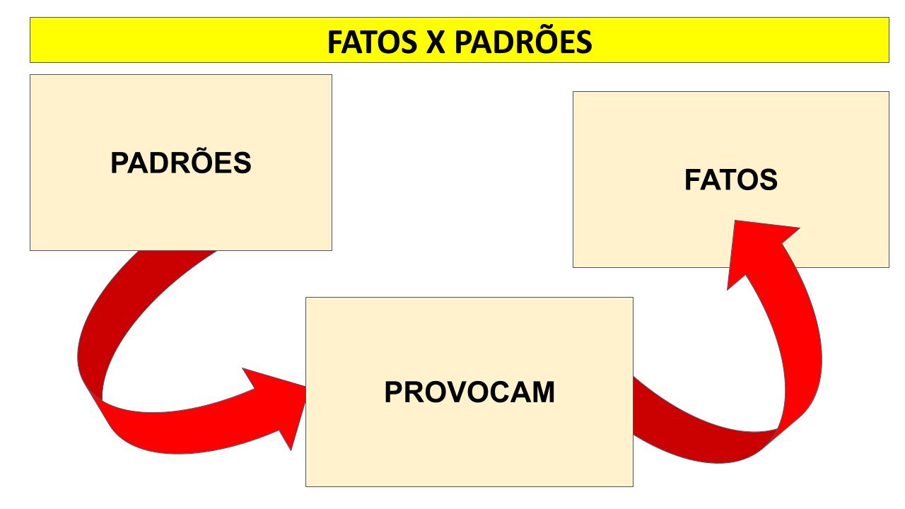 Personal Mapa Mental do Nepô.pptx (83)