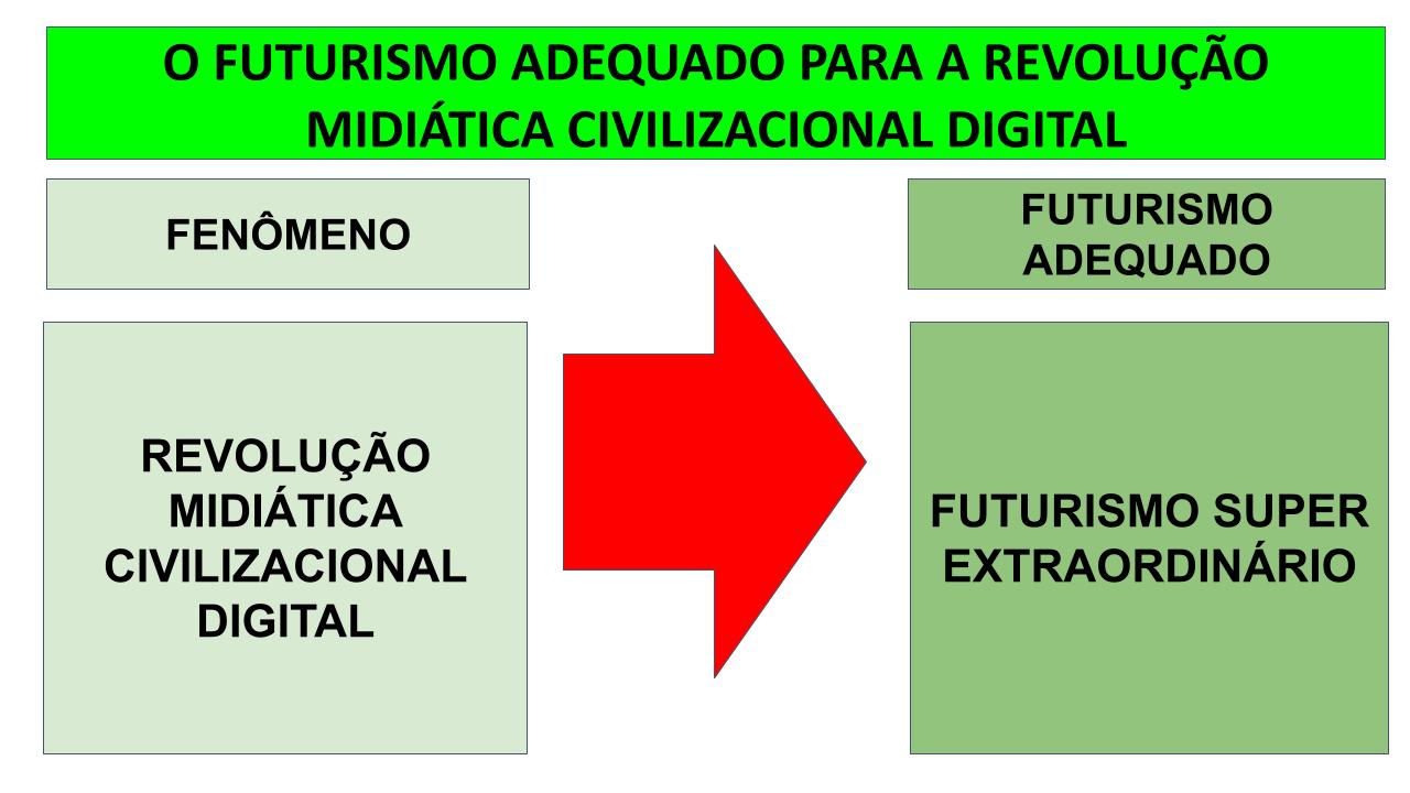 Personal Mapa Mental do Nepô.pptx (87)