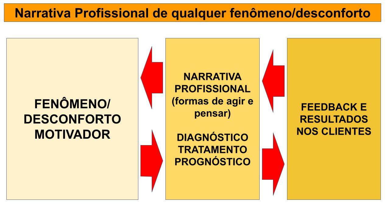 Personal Mapa Mental do Nepô.pptx (9)
