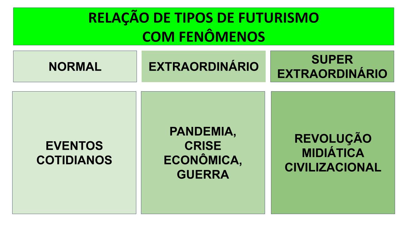 Personal Mapa Mental do Nepô.pptx (93)