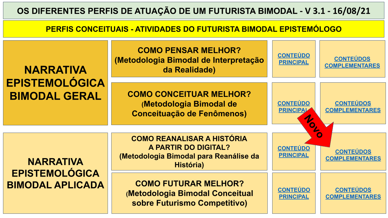 MAPA MENTAL BIMODAL - SEXTA IMERSÃO .pptx (1)
