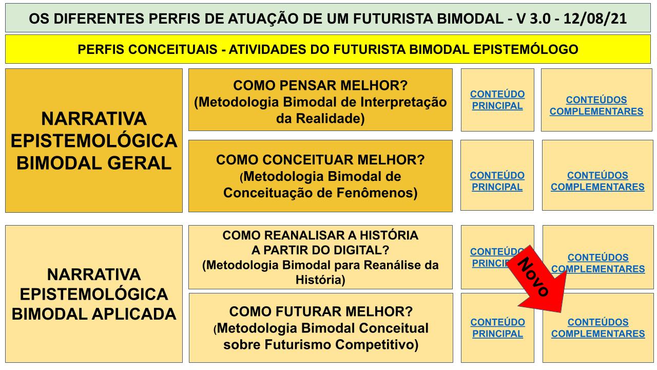 MAPA MENTAL BIMODAL - SEXTA IMERSÃO .pptx (45)