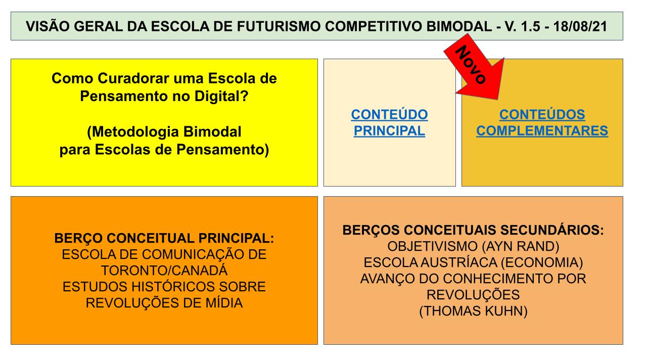 MAPA MENTAL BIMODAL - SEXTA IMERSÃO .pptx (46)