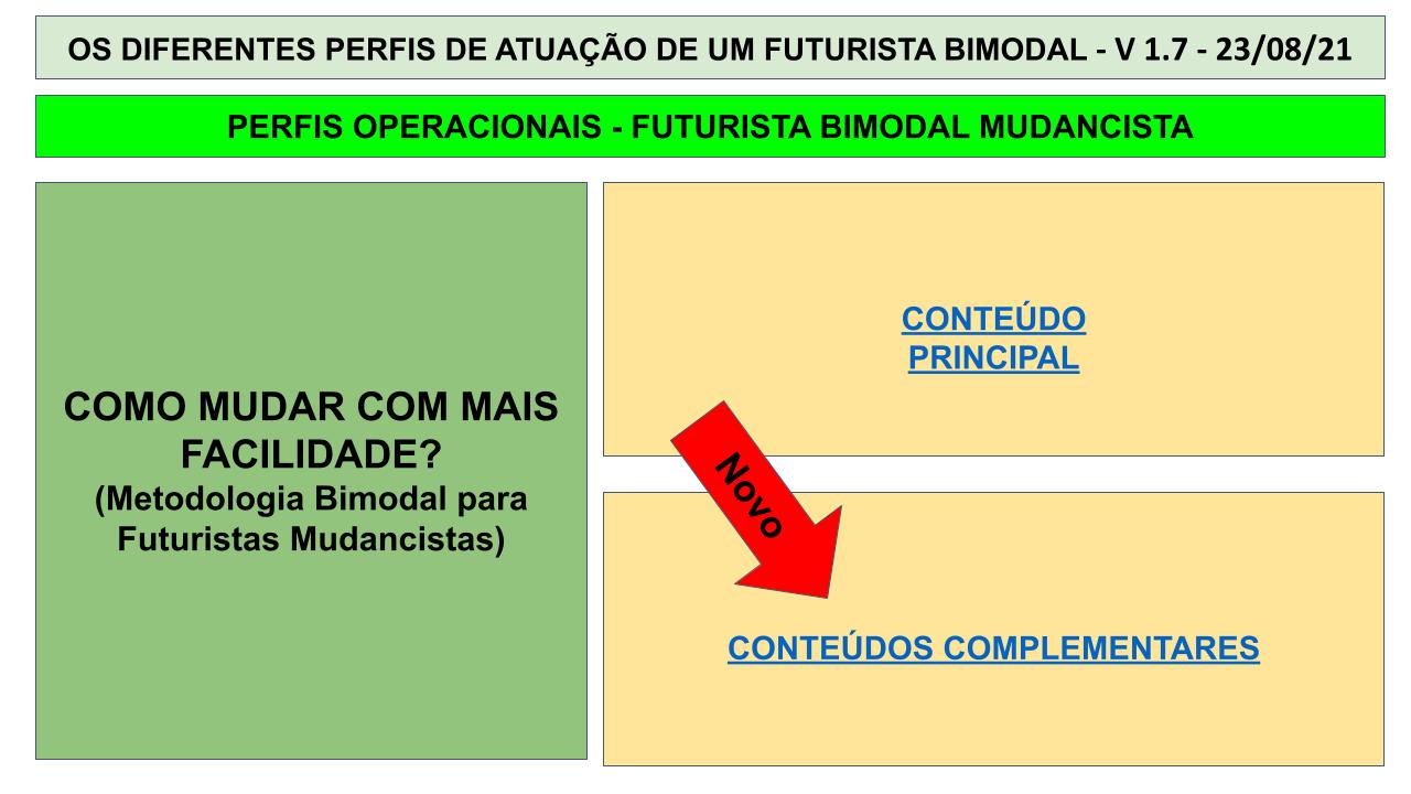 MAPA MENTAL BIMODAL - SEXTA IMERSÃO .pptx (49)
