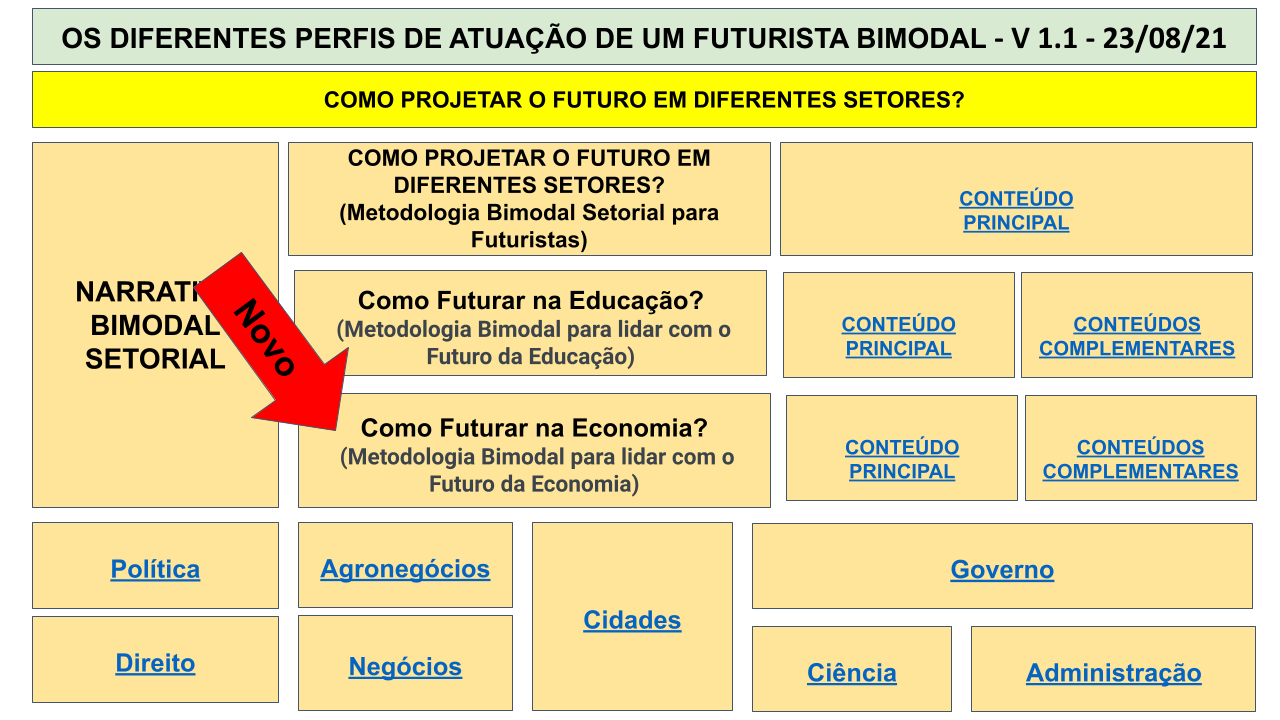 MAPA MENTAL BIMODAL - SEXTA IMERSÃO .pptx (52)