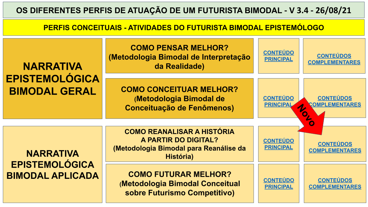 MAPA MENTAL BIMODAL - SEXTA IMERSÃO .pptx (55)