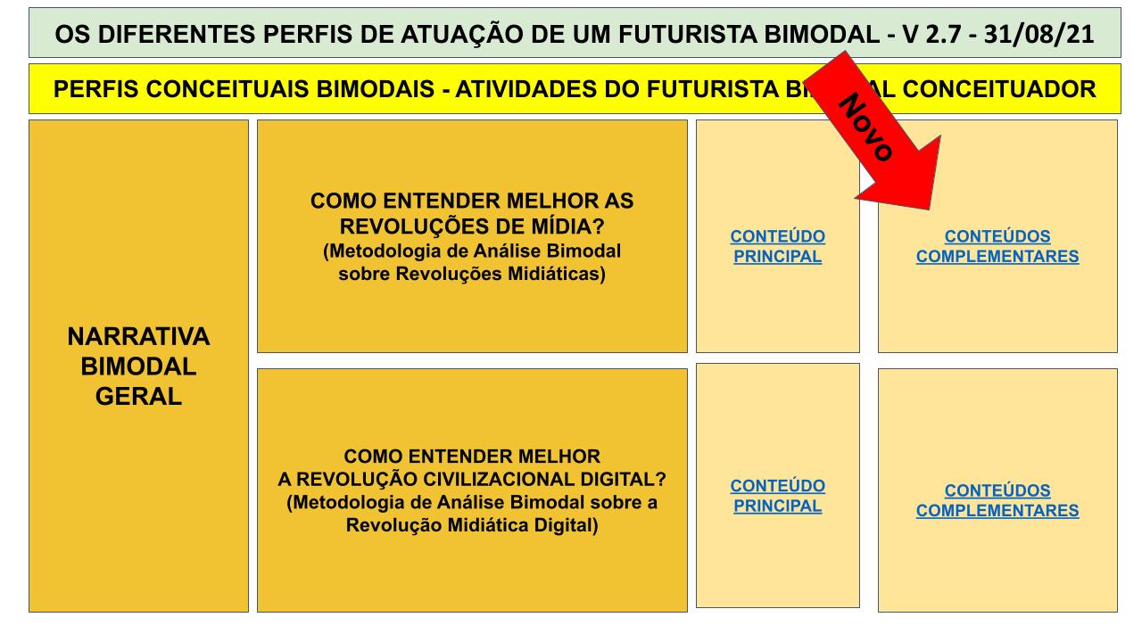 MAPA MENTAL BIMODAL - SEXTA IMERSÃO .pptx (59)