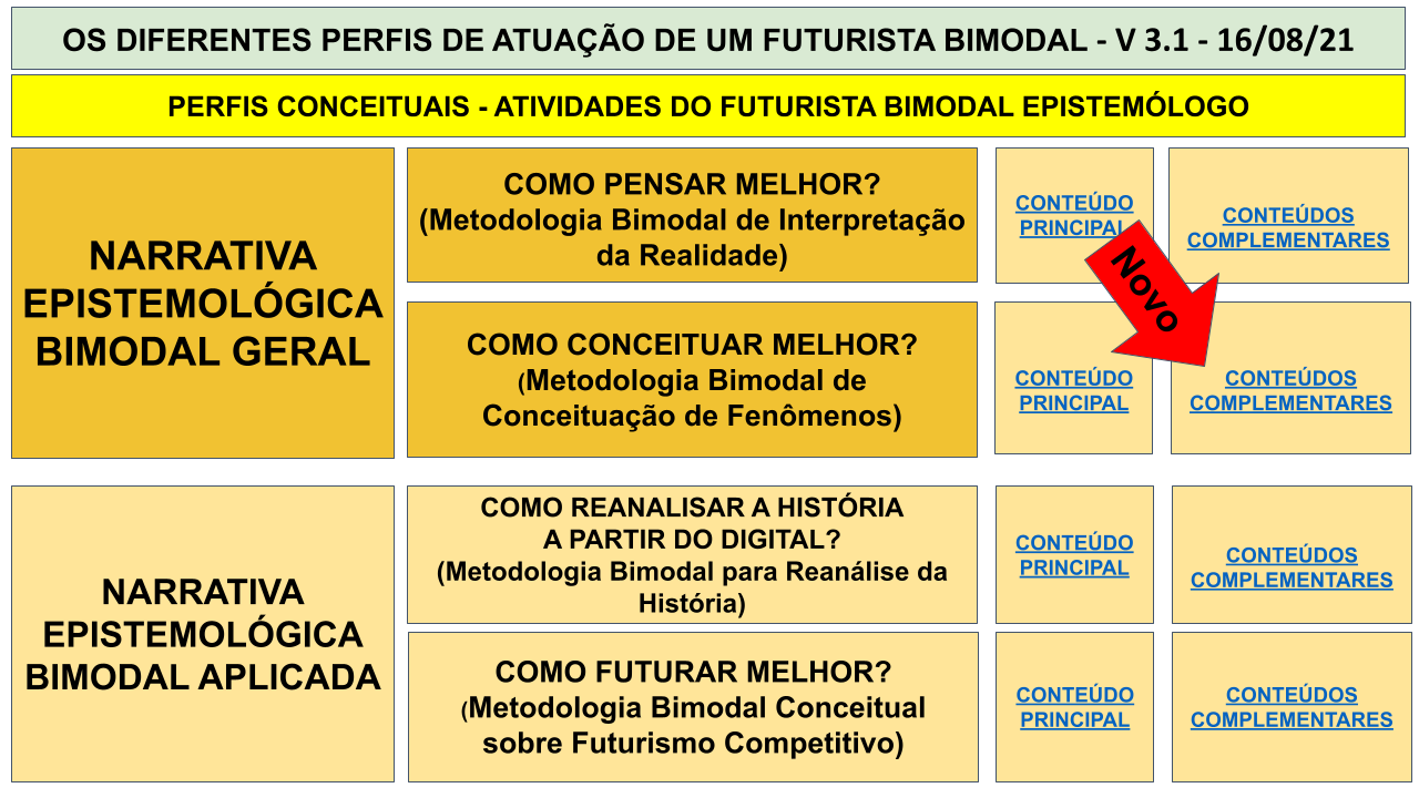 MAPA MENTAL BIMODAL - SEXTA IMERSÃO .pptx