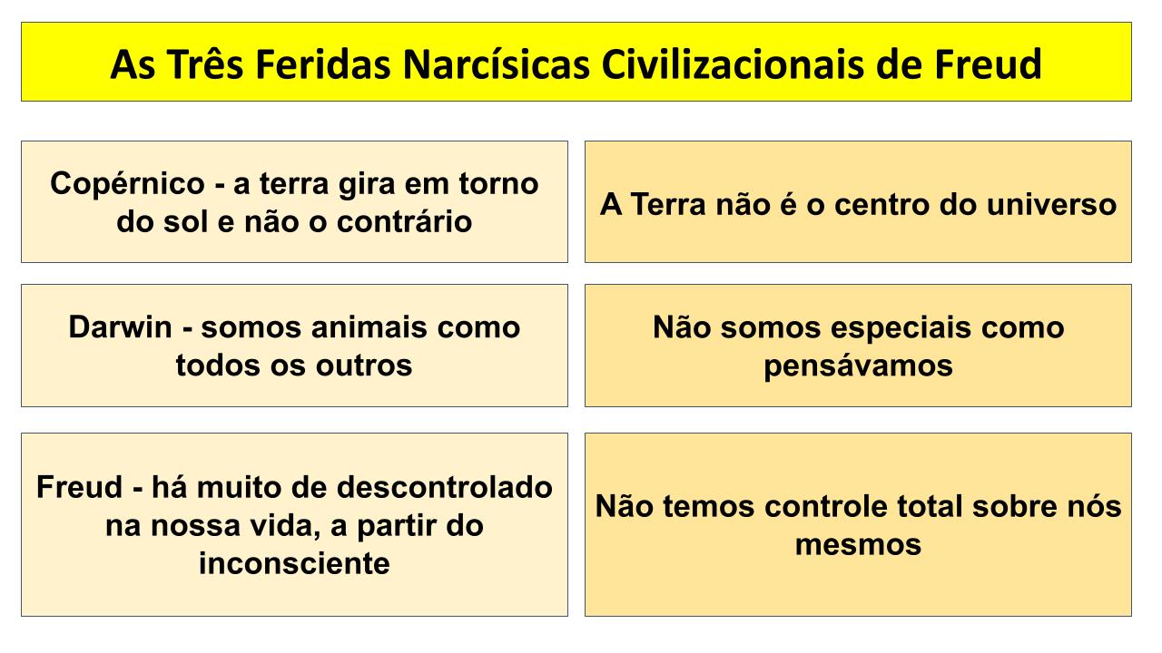 Personal Mapa Mental do Nepô.pptx - 2021-08-02T142901.397