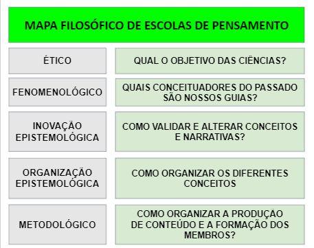 Personal Mapa Mental do Nepô.pptx - 2021-08-18T100643.548