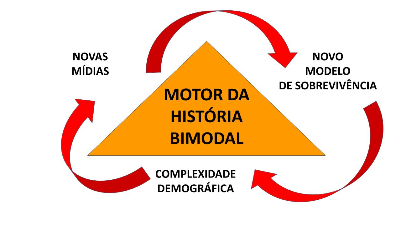 Personal Mapa Mental do Nepô.pptx - 2021-08-20T143918.442
