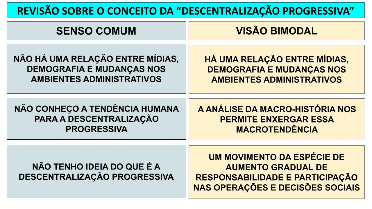 Personal Mapa Mental do Nepô.pptx - 2021-08-31T044610.941