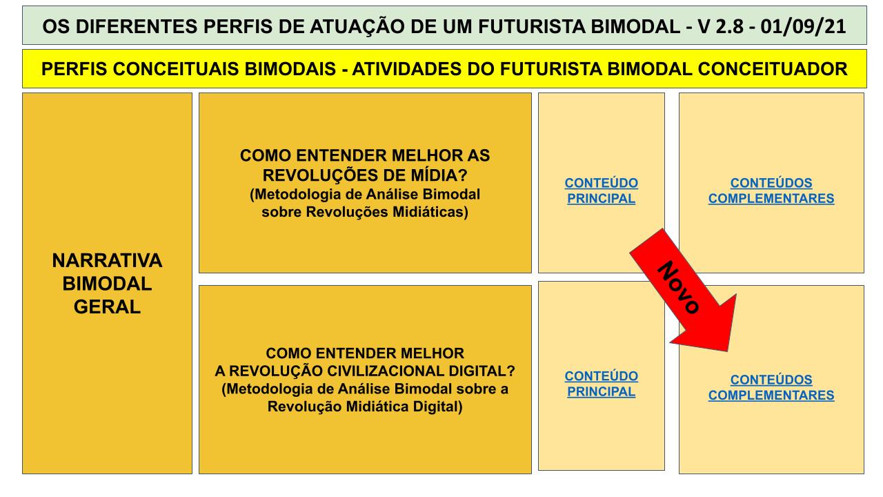 MAPA MENTAL BIMODAL - SEXTA IMERSÃO .pptx (61)