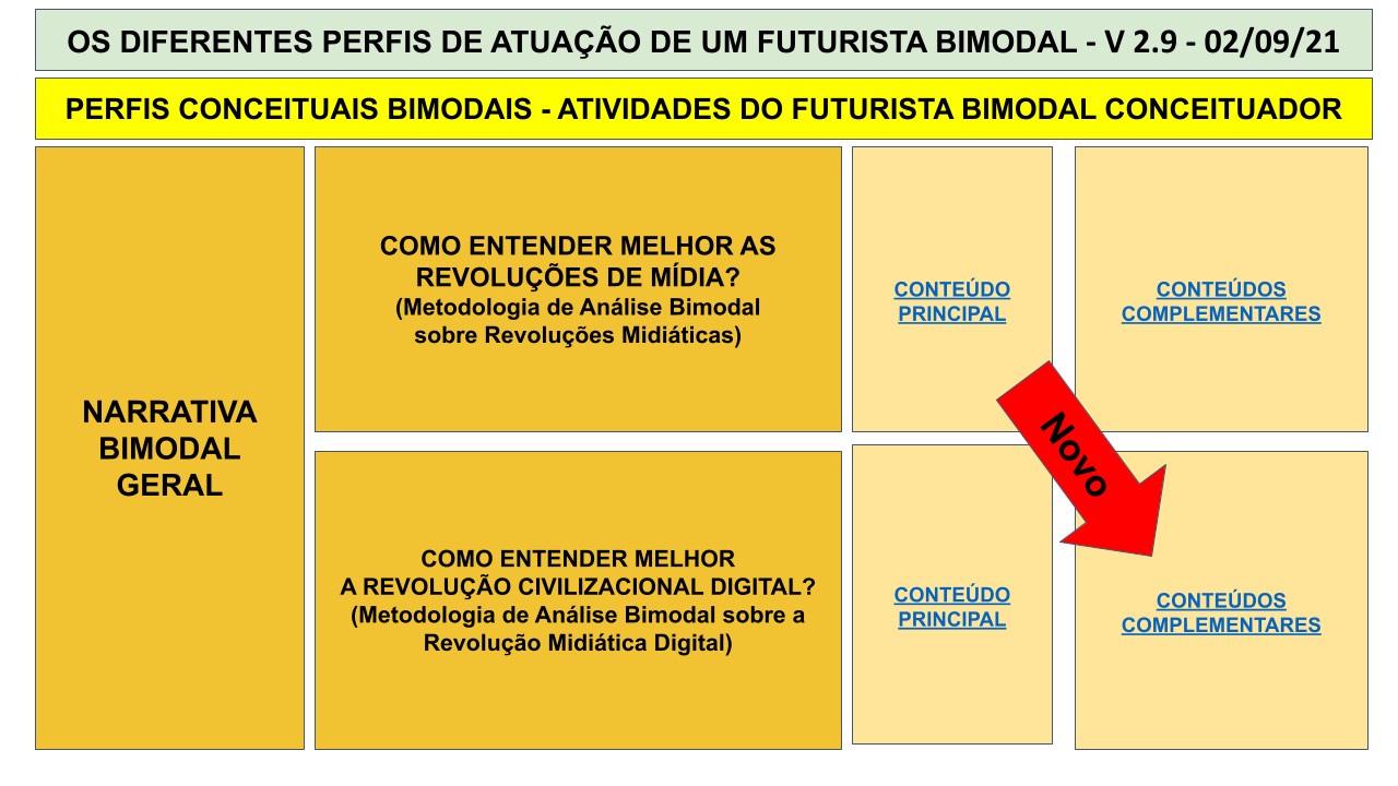 MAPA MENTAL BIMODAL - SEXTA IMERSÃO .pptx (62)