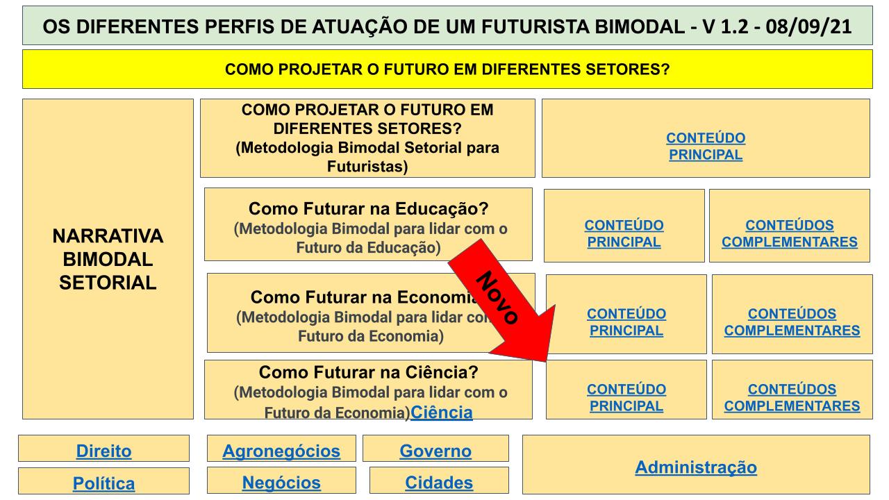 MAPA MENTAL BIMODAL - SEXTA IMERSÃO .pptx (68)
