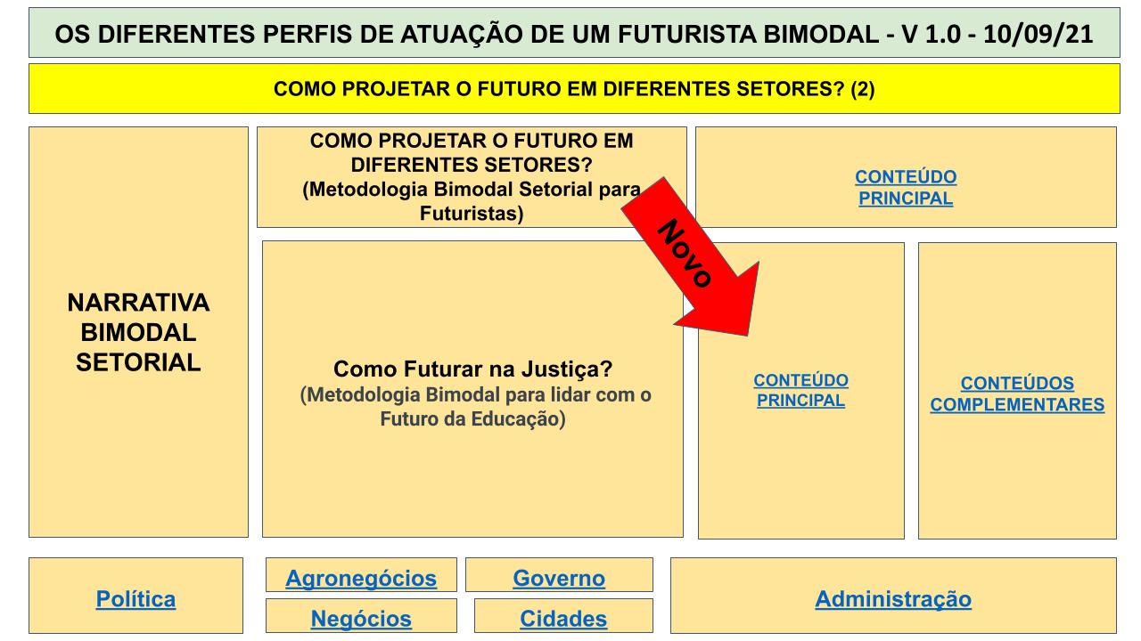 MAPA MENTAL BIMODAL - SEXTA IMERSÃO .pptx (72)