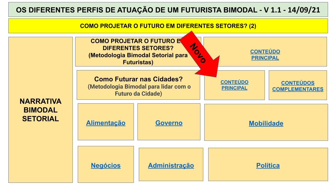 MAPA MENTAL BIMODAL - SEXTA IMERSÃO .pptx (74)