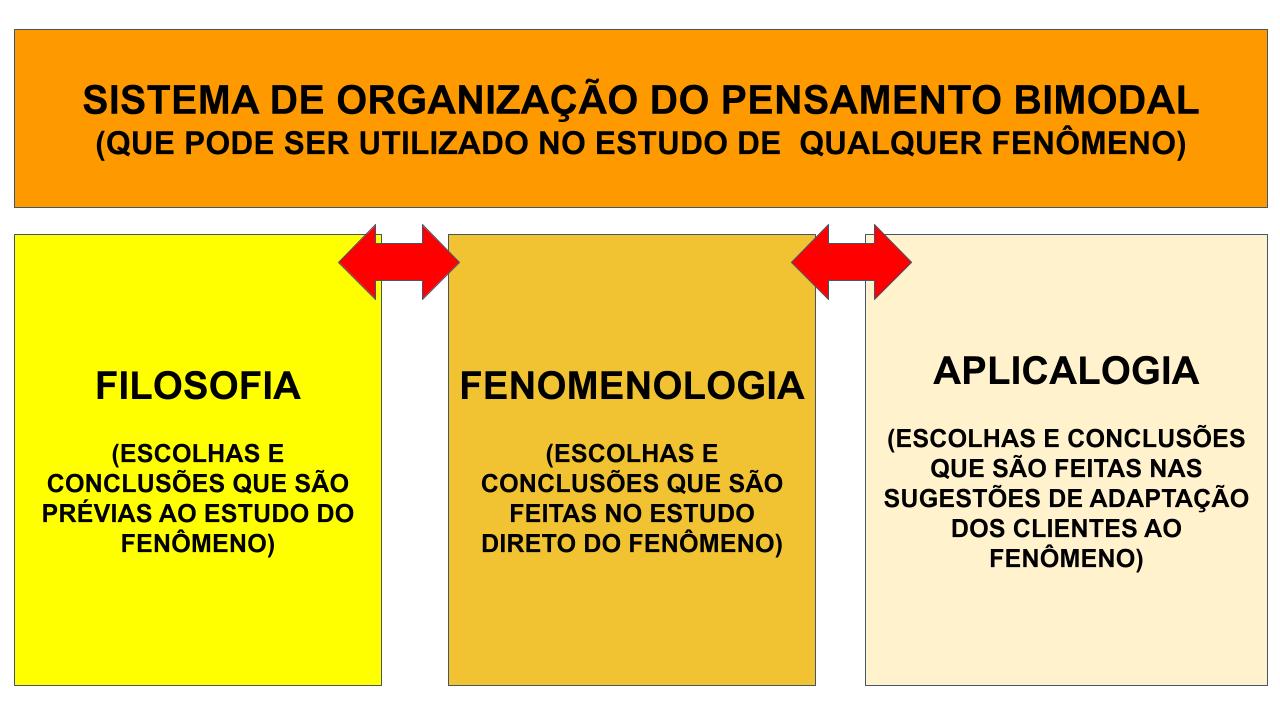 Personal Mapa Mental do Nepô.pptx - 2021-09-08T051821.349