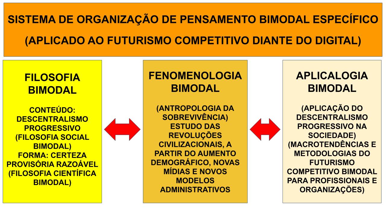 Personal Mapa Mental do Nepô.pptx - 2021-09-08T052230.156