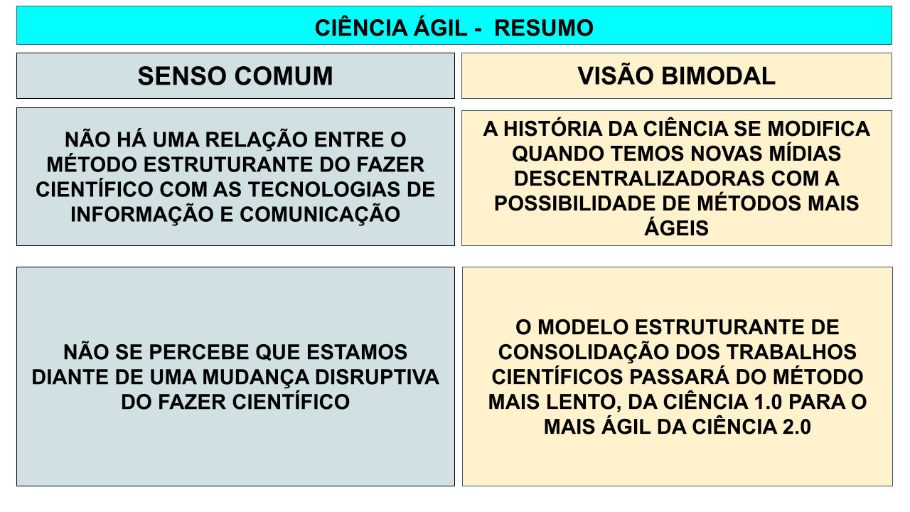 Personal Mapa Mental do Nepô.pptx - 2021-09-08T102755.304