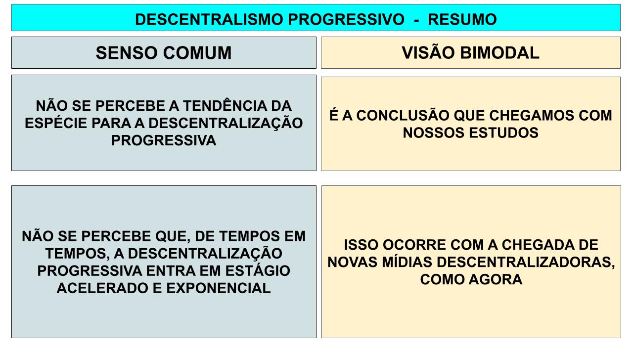 Personal Mapa Mental do Nepô.pptx - 2021-09-09T053303.944